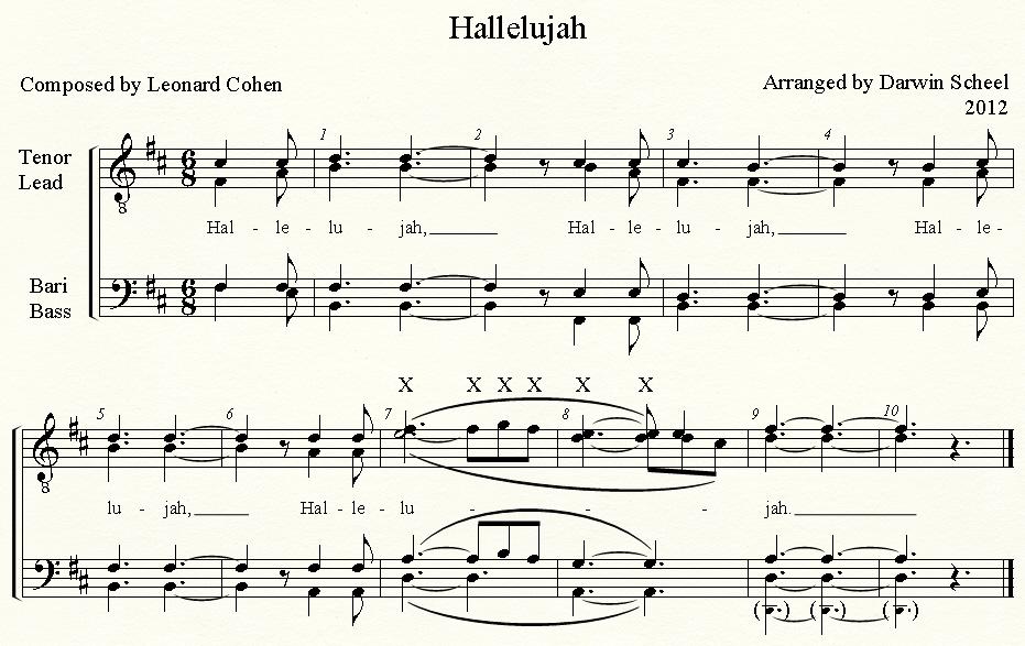 Hallelujah Chords : KTRDecor.com